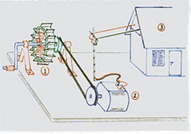 Implementasi Generator Pada Plta Fadli Ahmad S Blog
