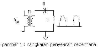 Prinsip Kerja Kipas Radiator Dua Kecepatan Vios Limo besides Mengetahui Fungsi Angka Kaki Relay in addition Pengertian Wiring Diagram likewise Atwood Rv Hot Water Heater Wiring Diagram further X Ray Circuit Diagram Labeled. on gambar wiring diagram ac